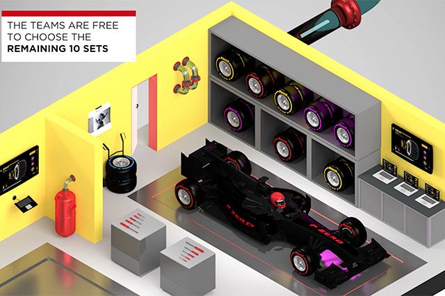 F1のタイヤレギュレーションをアニメーション動画で解説