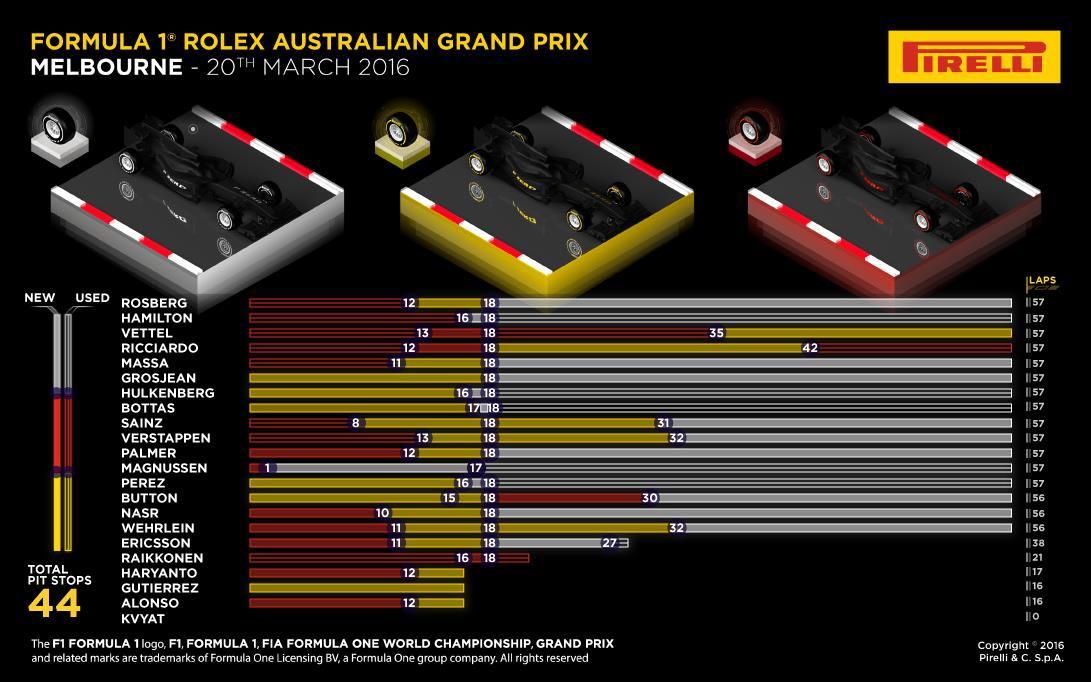 オーストラリアグランプリ