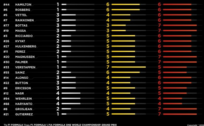 F1   GP topic:スーパーソフトは「Qタイヤ」、タイヤ選択がバーレーンの命運を分けるか