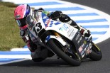 MotoGP   UQ&テルル・KoharaRT MotoGP第15戦日本GPレースレポート