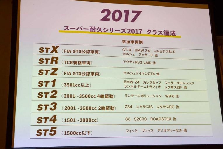 国内レース他   TCR、FIA-GT4マシンが日本襲来。スーパー耐久に新クラス追加
