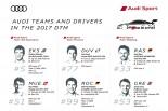 海外レース他   アウディ、2017年のDTM参戦チーム/ドライバーの組み合わせを発表