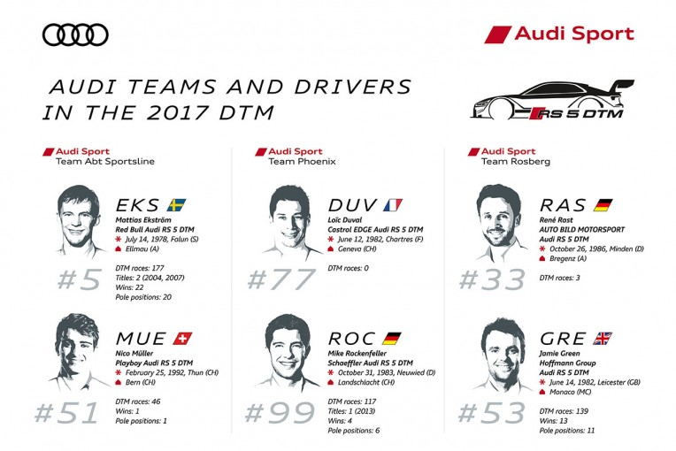 海外レース他 | アウディ、2017年のDTM参戦チーム/ドライバーの組み合わせを発表