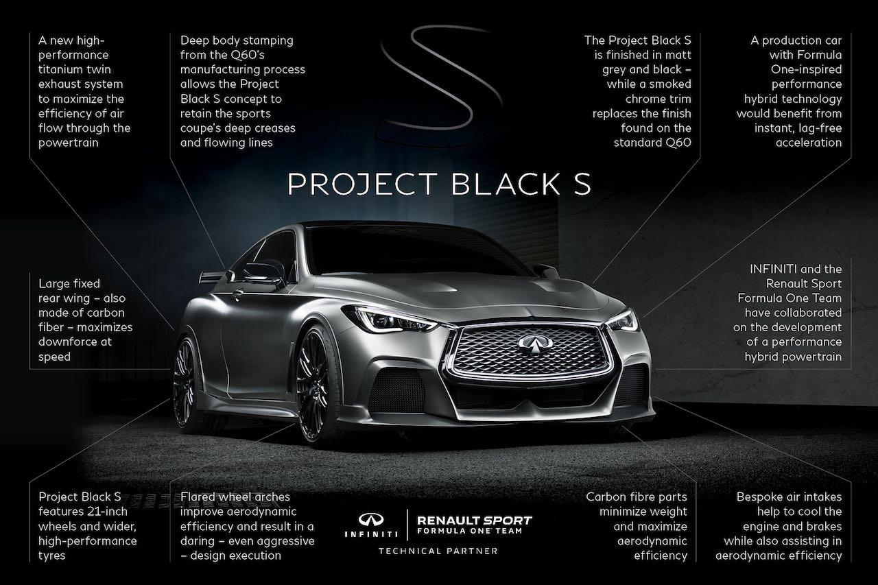 熱回生搭載! RSF1共同開発の『インフィニティQ60プロジェクト・ブラックS』