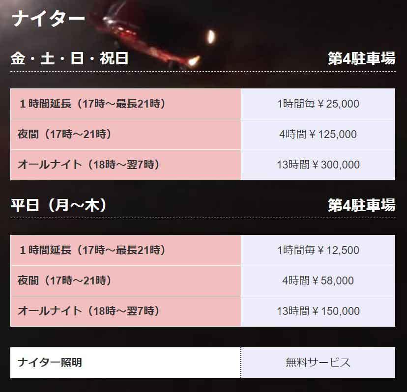 日本初。ドリフトやジムカーナをオールナイトで楽しめる走行会場が奥伊吹モーターパークに登場