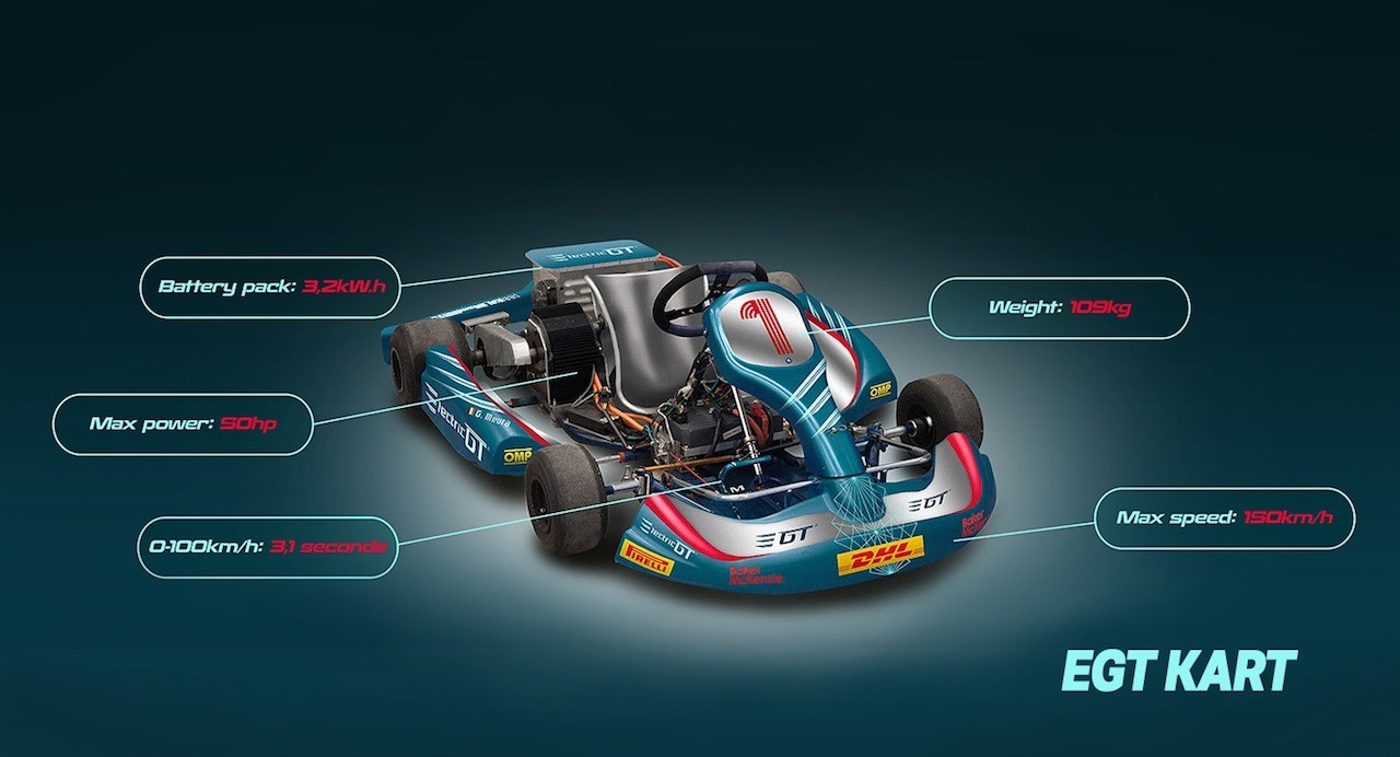 EGT:新たにフル電動カート選手権創設を発表。EGTのバーチャル・シリーズも始動