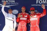 F1 | 【順位結果】F1第11戦ハンガリーGP予選