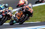 MotoGP | MotoGP:佐々木歩夢が2018年もSICレーシングからMoto3クラスに継続参戦