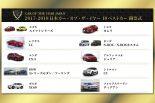 第38回2017-2018日本カー・オブ・ザ・イヤー 10ベストカー選出