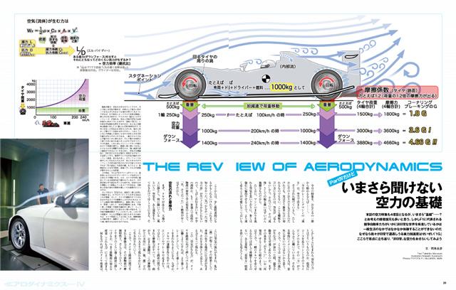 レーシングオン2009年7月号 6月1日発売/特集「エアロダイナミクス Part IV」(3)