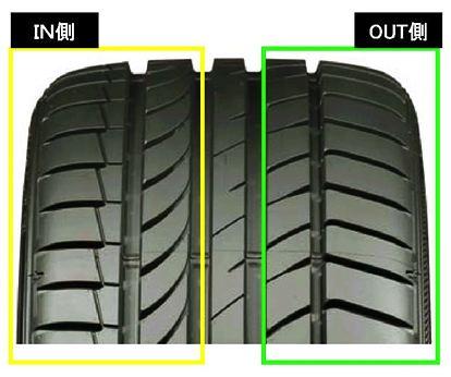 【ダンロップ】ダンロップのフラッグシップタイヤ「SP SPORT MAXX GT」・「SP SPORT MAXX TT」を同時発売(3)