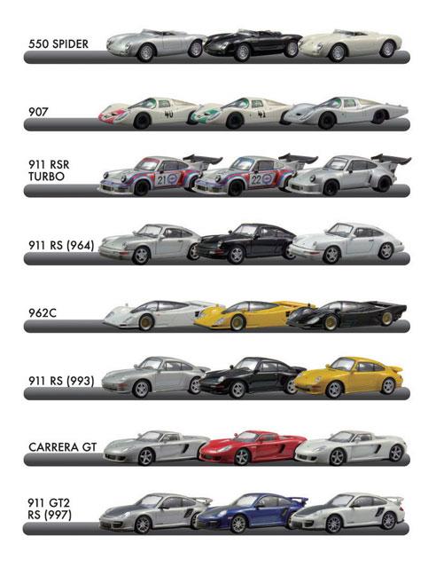 京商の人気ミニカーシリーズ、第51弾はポルシェ(2)