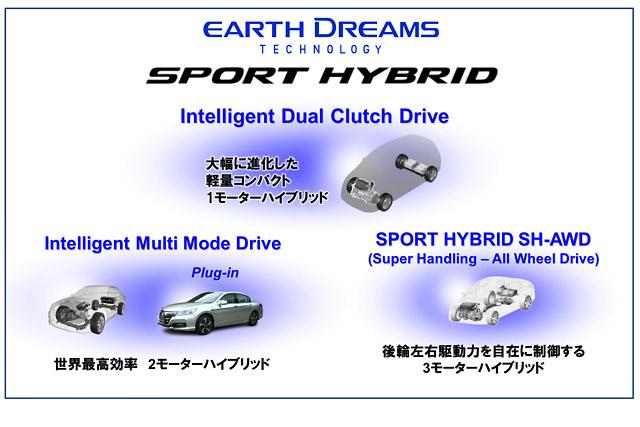 ホンダ、3つのスポーツハイブリッドシステムを開発(1)