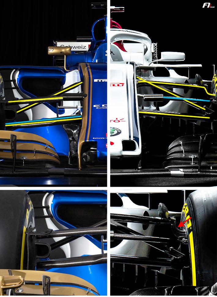 F1新車分析:ザウバーC37