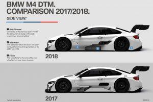 海外レース他 | DTM:2018年から適用する新車両規定を発表。空力制限を強めバトル増加を狙う