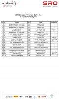 2018ブランパンGTシリーズ・スプリントカップ フルシーズンエントリー(PDF)