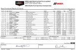 IMSA:アキュラ初ポール獲得もキャデラックが今季2勝目。ニッサンDPiが2位獲得