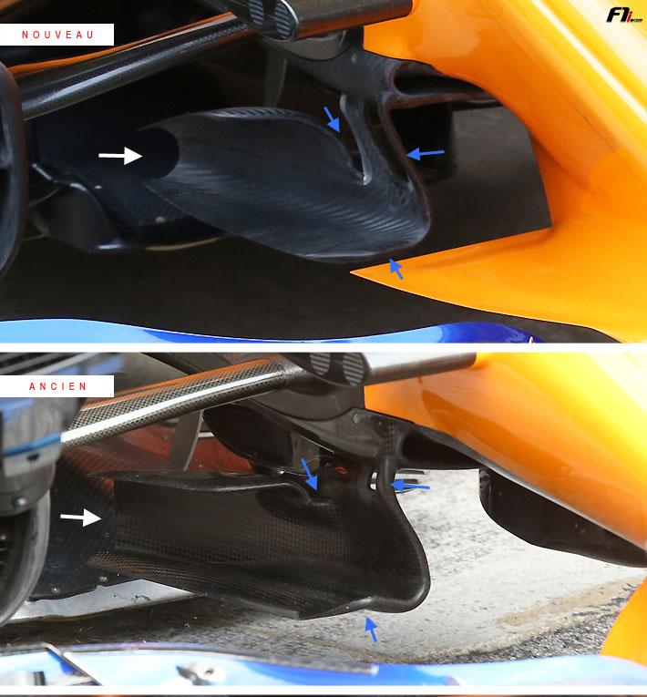 F1スペインGP技術解説(2)