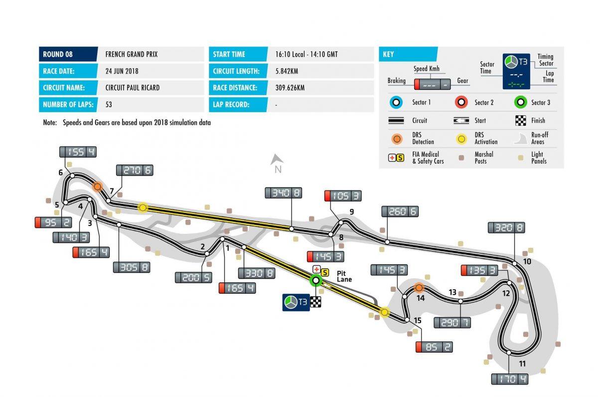 2018年F1フランスGP ポール・リカール コース図