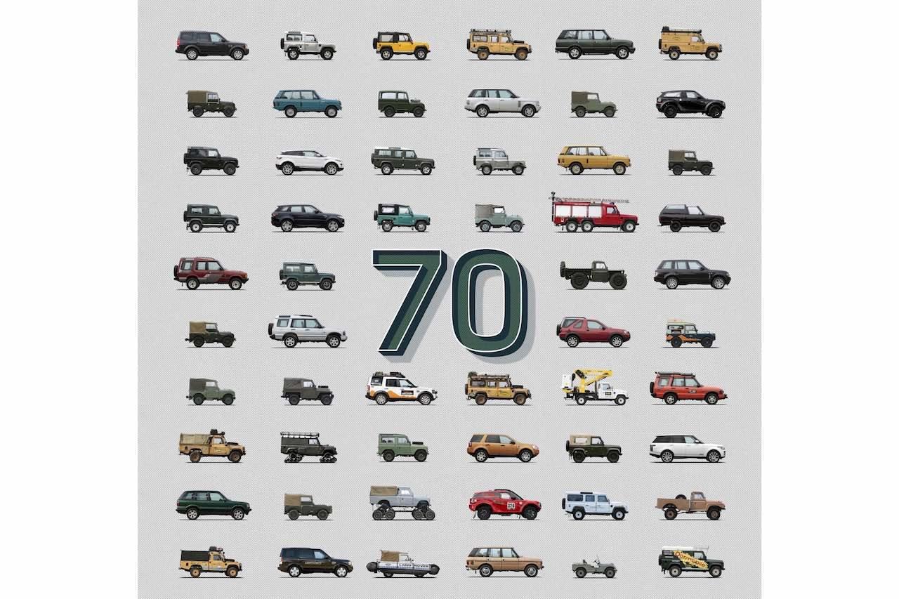 創立70周年を記念し『レンジローバー・イヴォーク』に3種類の特別仕様車が登場