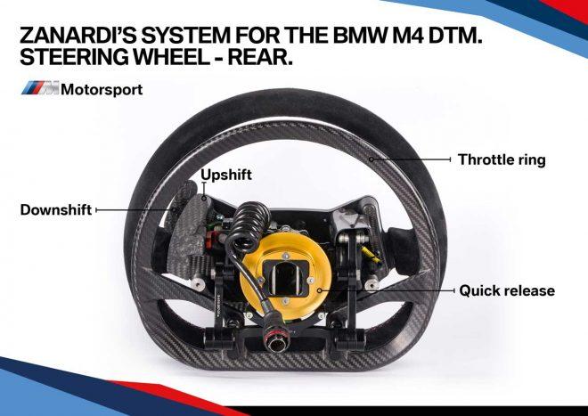 ザナルディのDTMスポット参戦時に使用されたBMW M4 DTMのハンドドライブ専用ステアリング