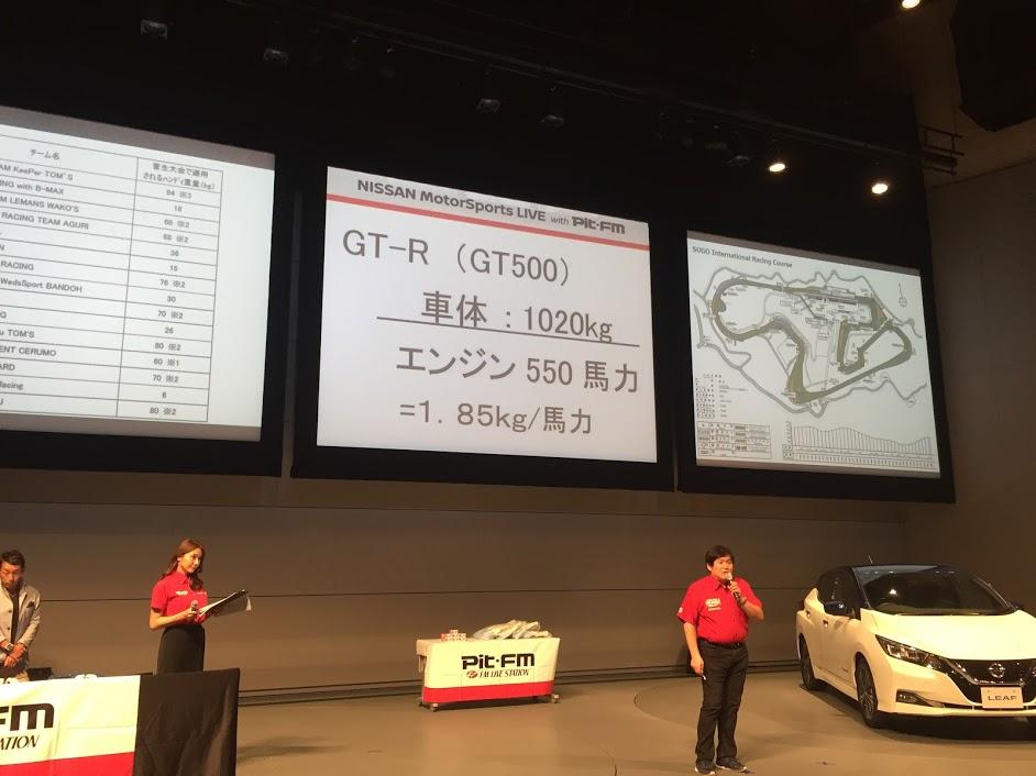 スーパーGT:第7戦オートポリスのPVイベントが10月21日、横浜・日産ギャラリーで開催