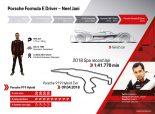 フォーミュラE:2019年末から参戦するポルシェ、レギュラードライバーにニール・ジャニを起用