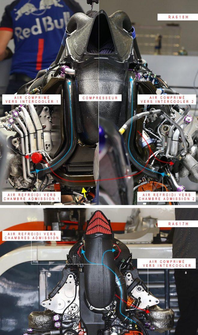 インタークーラー2基方式の2018年型(上)と、1基方式の2017年型(下)