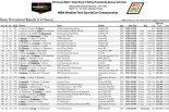 2019年IMSAウェザーテック・スポーツカー選手権第2戦セブリング第2戦セブリング12時間 決勝結果(PDF)