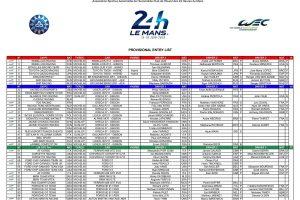 ル・マン/WEC | ル・マン24時間のエントリーに一部変更。2010、16年王者デュマ擁するLMP2チームが参戦へ
