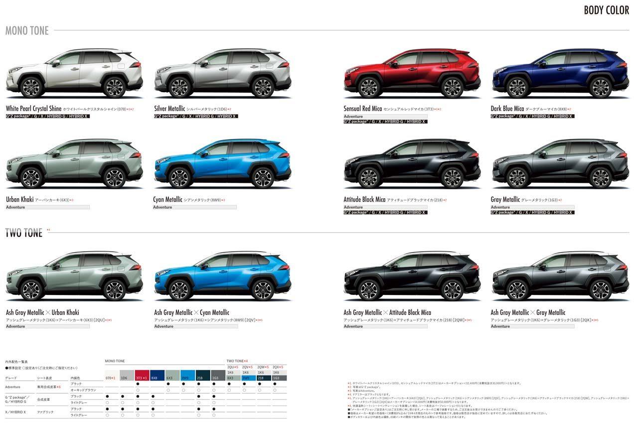 『トヨタRAV4』が第5世代となって国内市場に復活。ダイナミックトルクベクタリングAWDを世界初採用