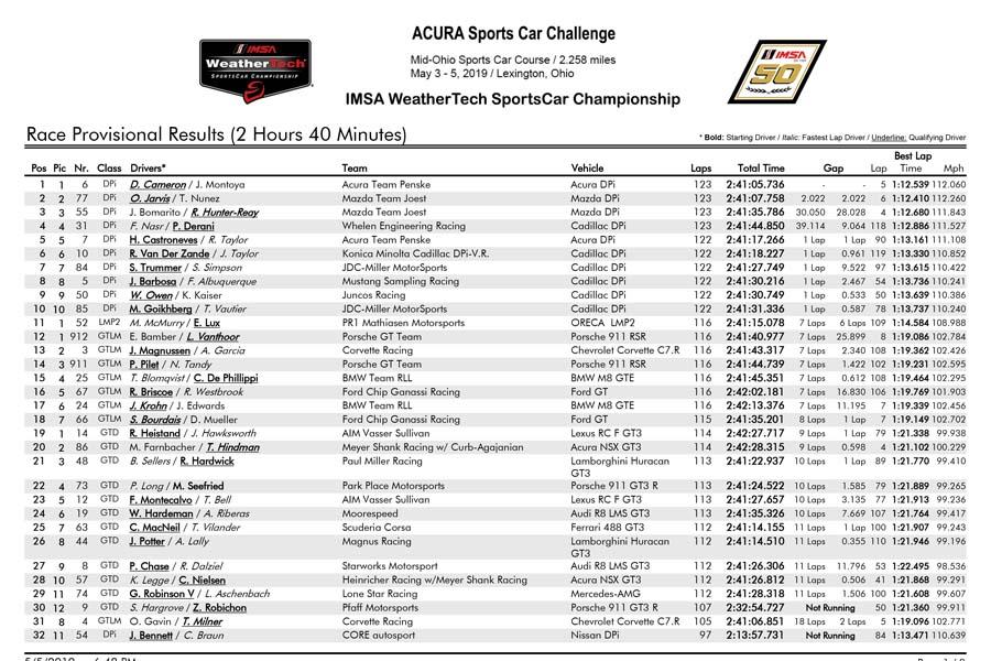 IMSA第4戦:モントーヤ組アキュラDPi、マツダとの一騎打ち制し地元ミド・オハイオで今季初勝利