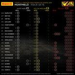 2019年F1第5戦スペインGP、20人のドライバーの「持ちタイヤ」
