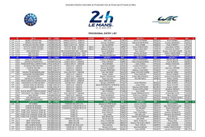 2019年第87回ル・マン24時間レース 暫定エントリーリスト