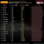 2019年F1第6戦モナコGP 全ドライバーのタイヤ選択