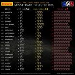 2019年F1第8戦フランスGP 全ドライバーのタイヤ選択