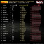 F1 | 2019年F1第9戦オーストリアGP 全ドライバーのタイヤ選択