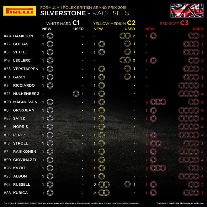 F1第10戦イギリスGP決勝 ピレリが発表した20人のドライバーの「持ちタイヤ」