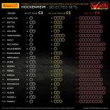 2019年F1第11戦ドイツGP 全ドライバーのタイヤ選択