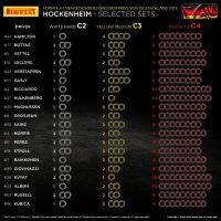 F1 | 2019年F1第11戦ドイツGP 全ドライバーのタイヤ選択