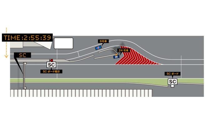 SC導入決定から3秒後、リアライズコーポレーション ADVAN GT-Rの状況を目の前で確認できている17番ポストでは、管制からの一斉連絡を受けていち早く「SCボード」を掲示した。このときWAKO'S 4CR LC500はほぼ第1セーフティカーライン寸前のところで、たしかに際どいタイミングではあった。  17番ポストの競技判定ラインには第1セーフティカーラインが用いられているため、ルール上は「17番ポストでセーフティカーボードが掲示される前までに第1セーフティカーラインを超えていればピットインが許される」ことになる。今回のケースはまさにこの微妙なタイミングだった。  服部尚貴レースディレクターは「第1セーフティカーラインをほぼ通過しようかというWAKO'S 4CR LC500は、すでに17番ポストの確認が難しい位置にあった。したがって、あの瞬間にWAKO'S 4CR LC500のドライバーが注視し、従うべきポストはメインフラッグタワーだった」という判断により、ピットインは際どいタイミングでセーフの判定が下された。