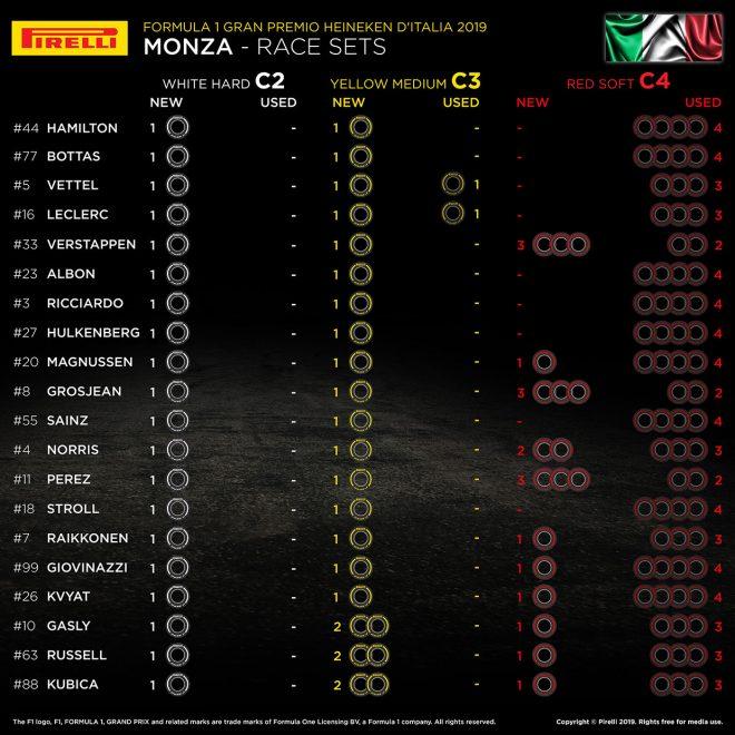 F1第14戦イタリアGP決勝レース、20人のドライバーの「持ちタイヤ」
