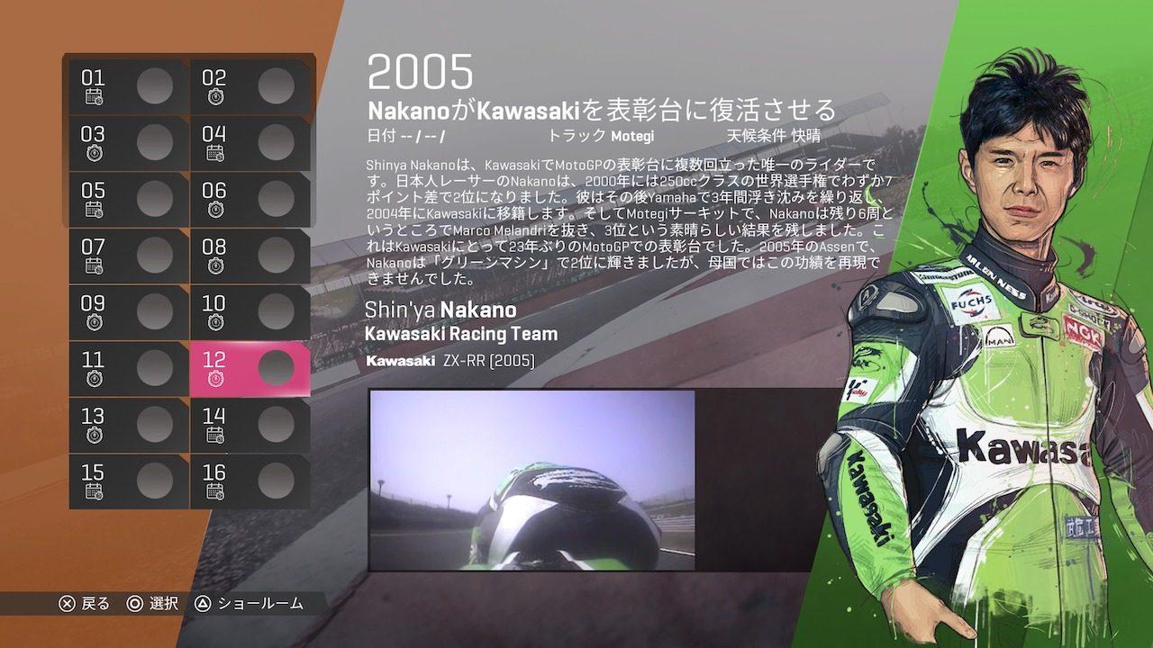 『MotoGP™ 19』に収録されている歴史チャレンジモード