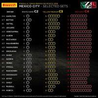 F1 | 2019年F1第18戦メキシコGP 全ドライバーのタイヤ選択