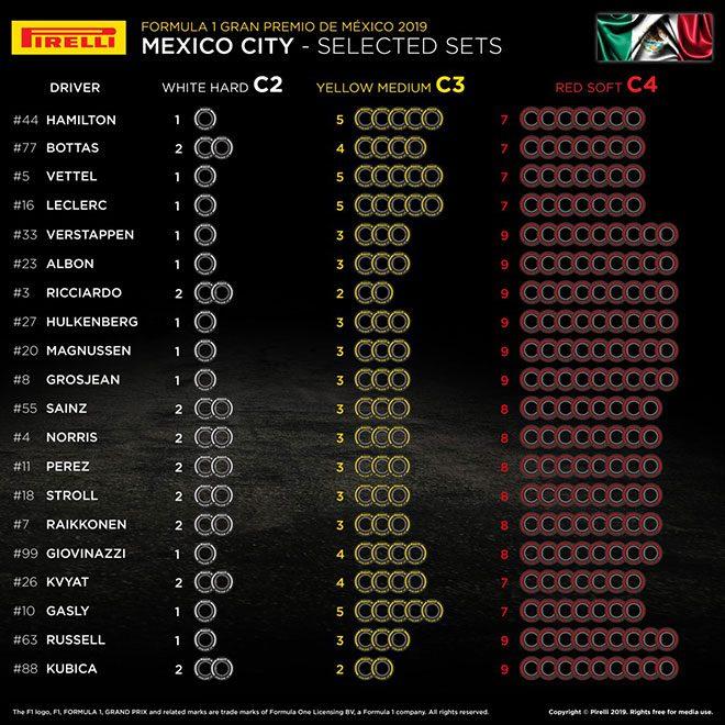 1920_18-mx-selected-sets-per-driver-en-105126-660x660.jpg