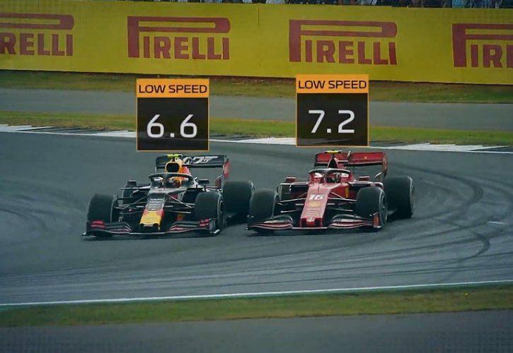 F1 | F1、視聴者のための情報の充実狙い、新たなTVインフォグラフィックを導入
