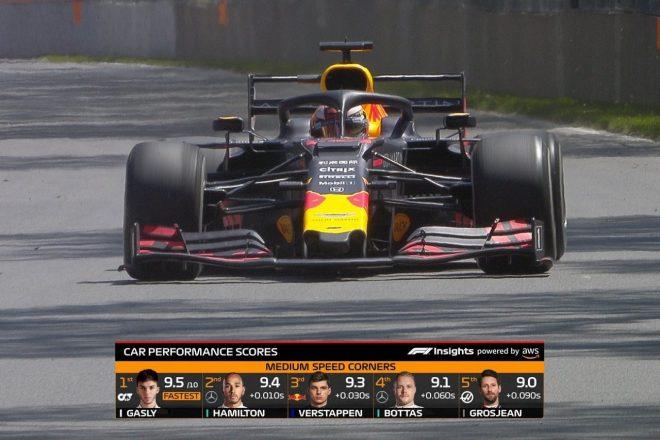 F1は2020年に新たなTVグラフィックを導入することを発表した