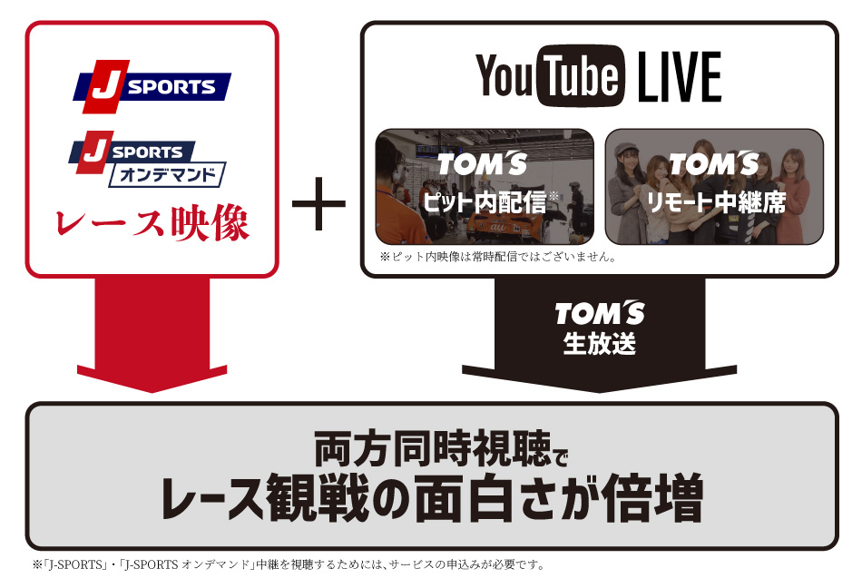スーパーGT:トムスが開幕戦でYoutube配信を実施。選手・監督コメントのほかレースクイーンも総出演