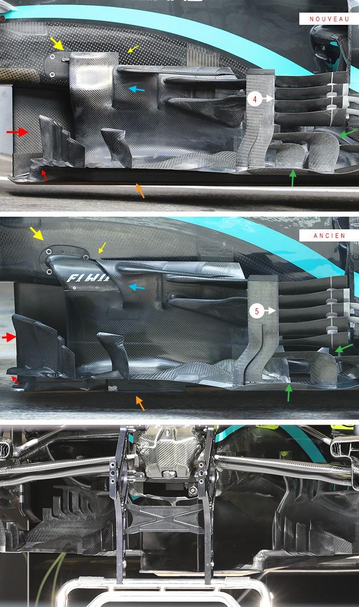 2020年F1第7戦ベルギーGP メルセデスF1 W11のバージボード(上がベルギー仕様)
