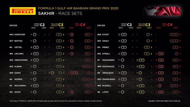 F1第15戦バーレーンGP決勝:20人のドライバーの『持ちタイヤ』